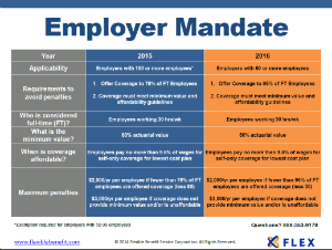 Employer Mandate Comparison Chart